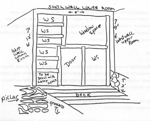 Schematic: South Wall, lower room