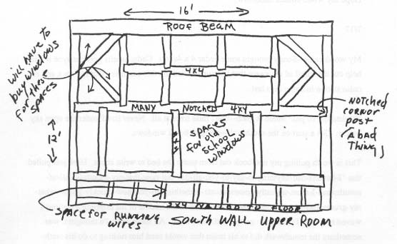 Schematic: South Wall, upper room