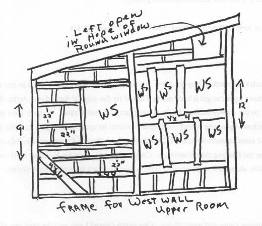 Schematic: West Wall, upper room